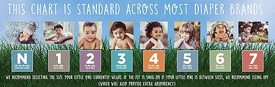 Earth and Eden Diaper Size Chart